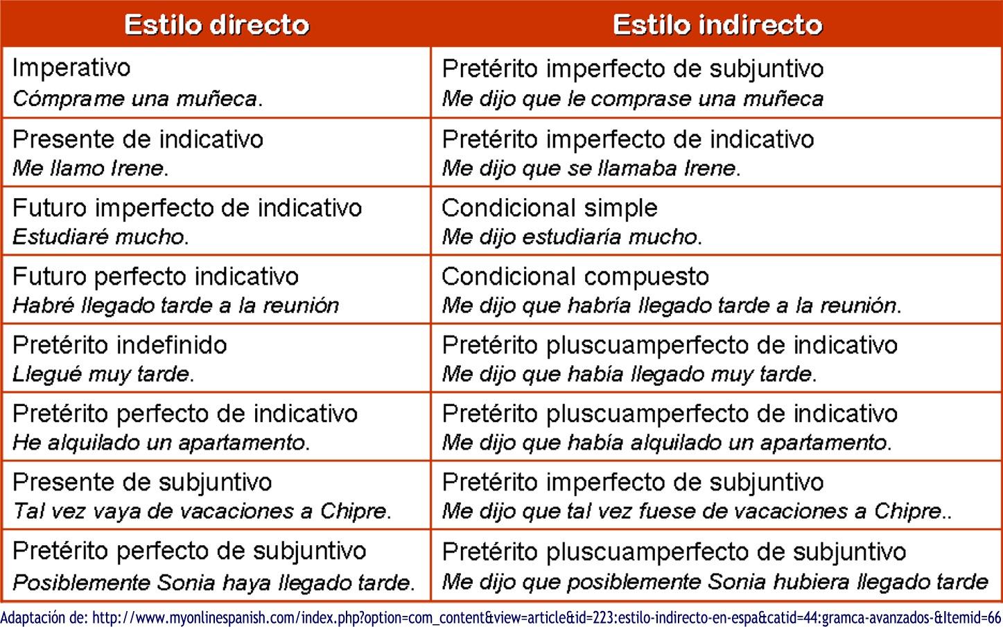 external image TablaVerbos.jpg
