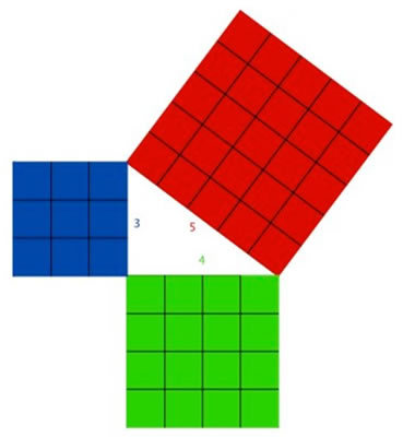 el teorema de pit224gores